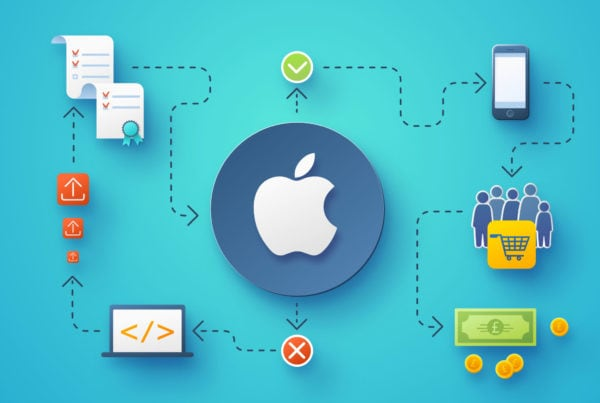 How Does App Store Approval Work App Developers