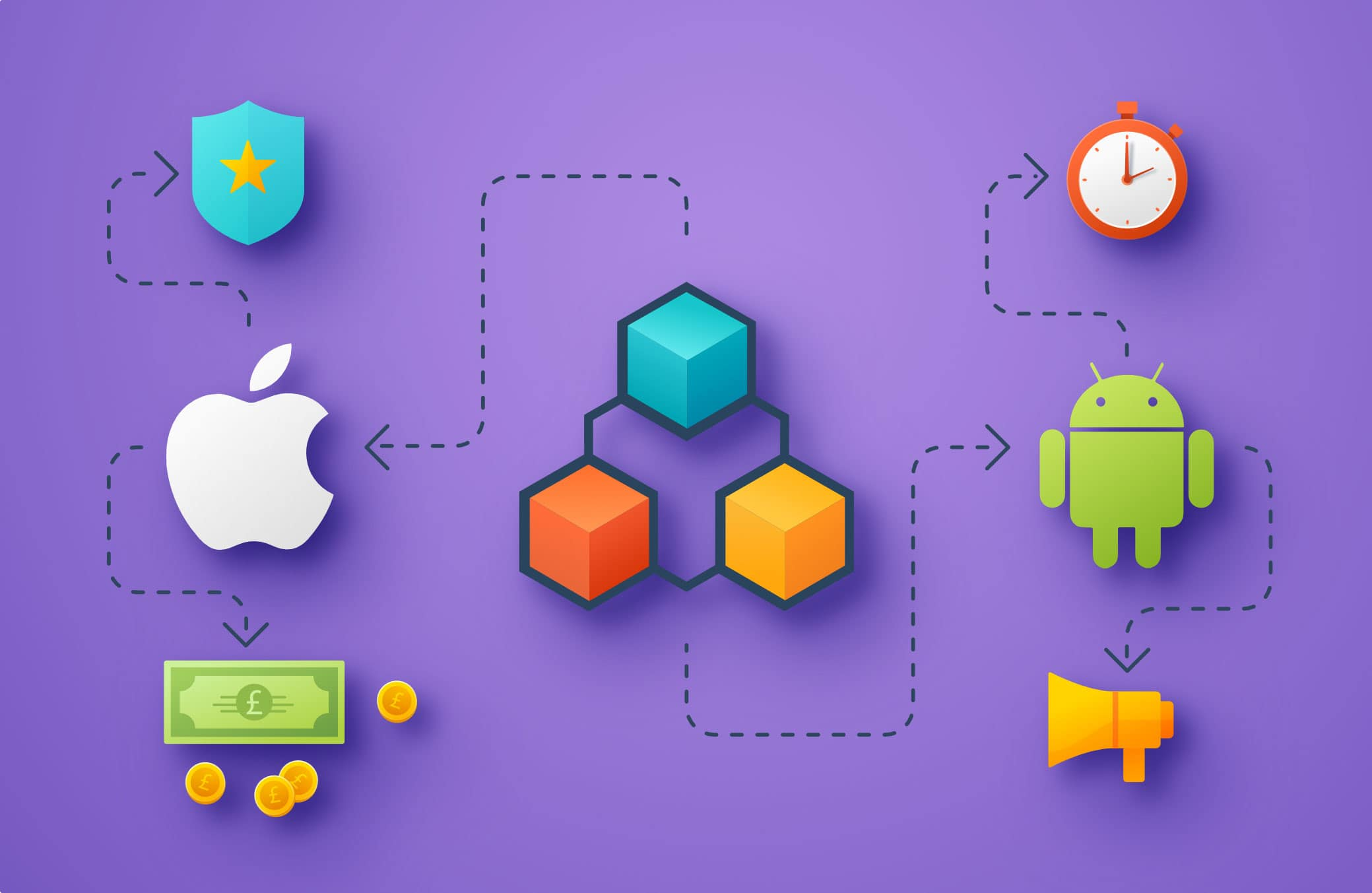 I have an idea for an app. Which platform is best for my idea?